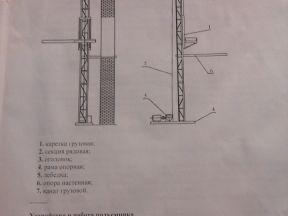 Строительный подъёмник мачтовый пмг-1Б