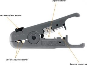 Инструмент для зачистки и обрезки кабеля
