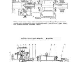 Центробежный насос 2К6 б/у